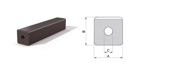 Block Composite fender