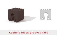 Keyhole fender block grooved